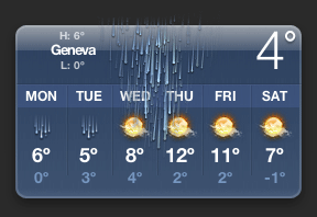 Weather widget: Geneva, February 4, 2008: cold and raining