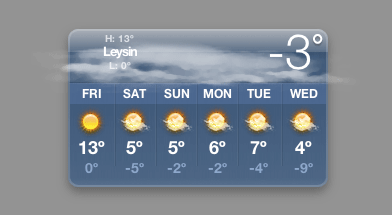 Temperature Widget for Leysin Switzerland (13°C)