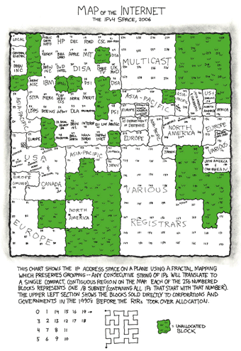 Map of the internet IPv4 space, 2006 xkcd